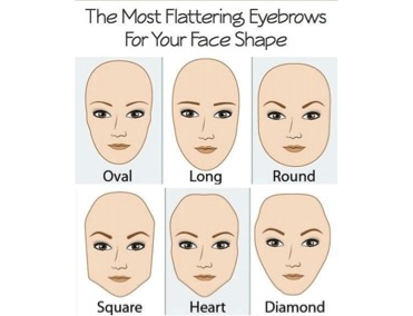 Best Eyebrows For Your Face Shape Nys Spa In West Vancouver